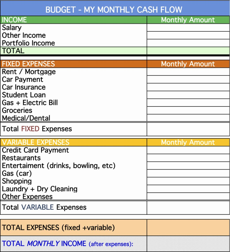 Cash Budget Template Excel Awesome Personal Cash Flow Statement Template Excel Free