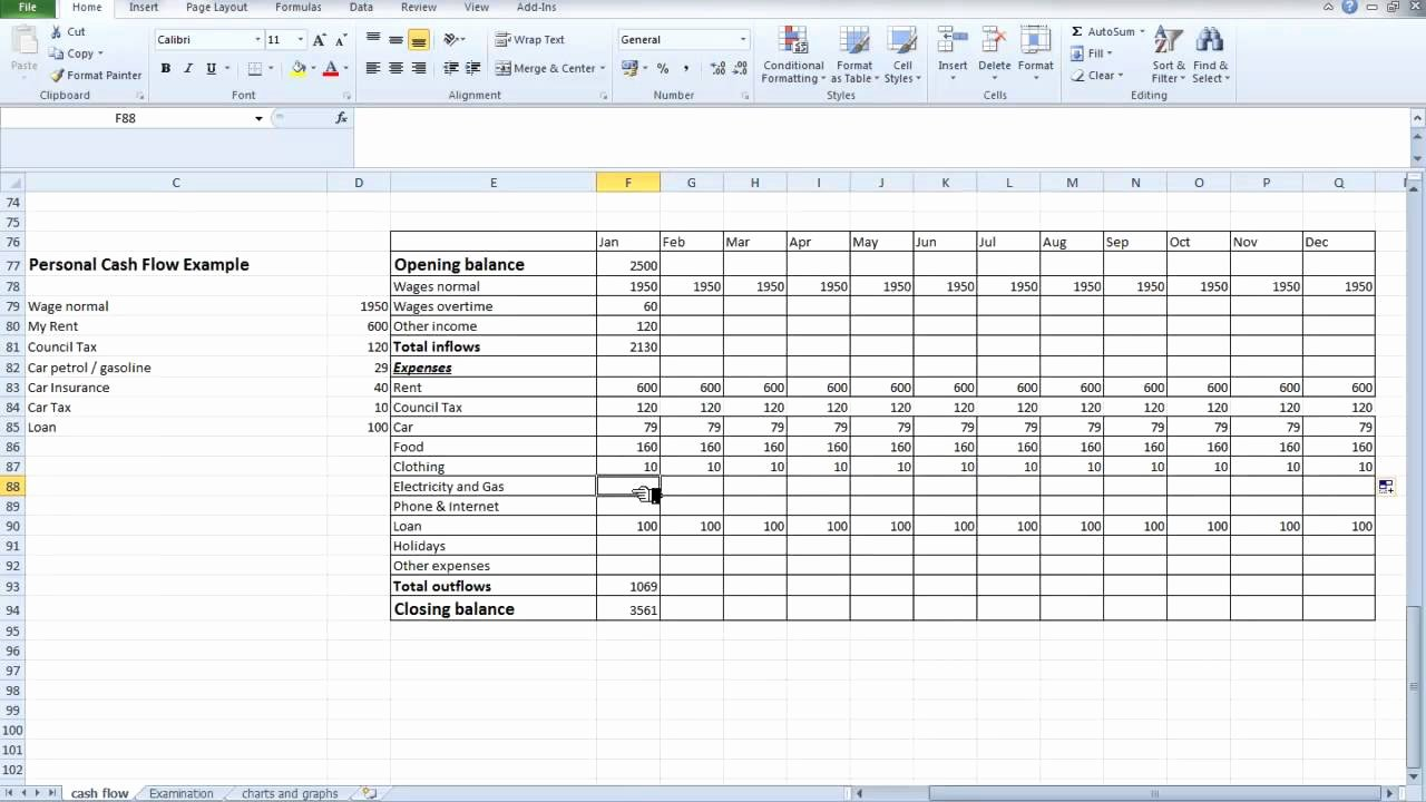 Cash Budget Template Excel Awesome Spreadsheet Personal Cash Flow for Students