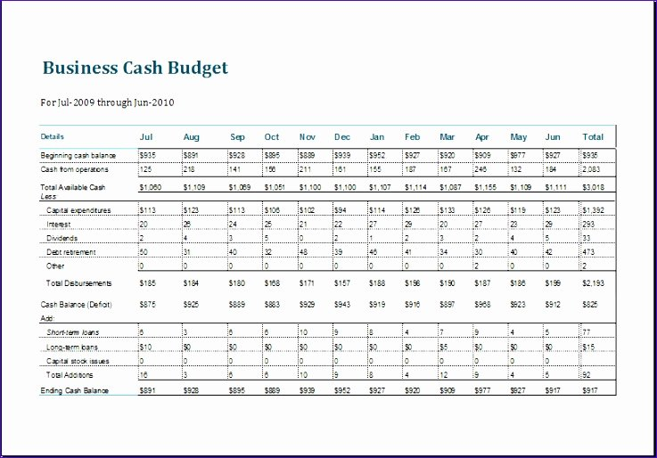 Cash Budget Template Excel Elegant 8 Business Cash Bud Template Exceltemplates