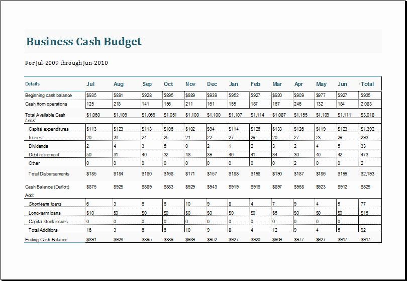 Cash Budget Template Excel Elegant Business Cash Bud Template for Excel