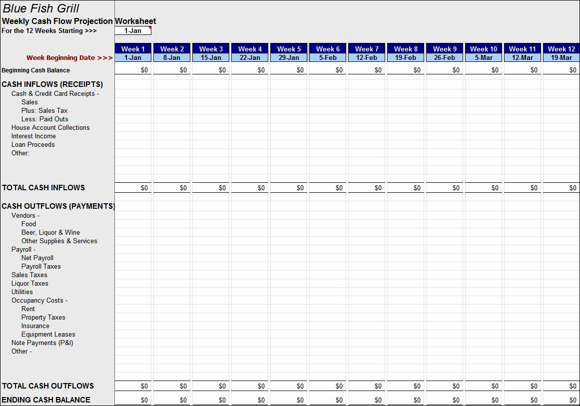 Cash Budget Template Excel Luxury Bud and Cash Flow Spreadsheet In Example Bud Cash