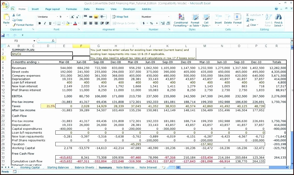 Cash Budget Template Excel Luxury Restaurant Bud Spreadsheet Inside Yearly Business Plan