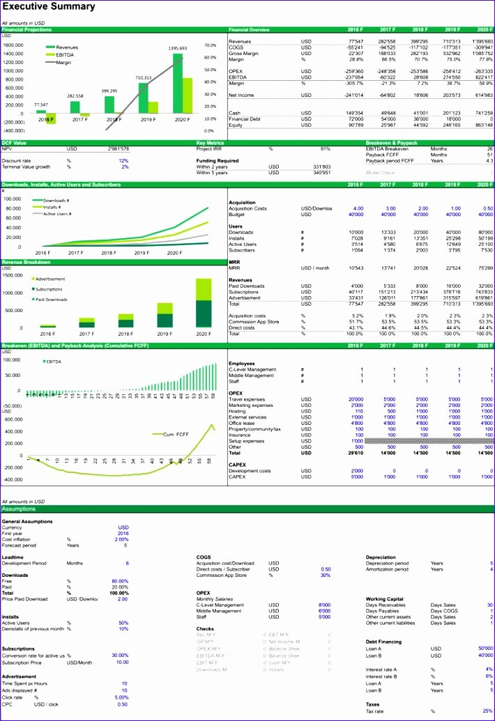 Cash Budget Template Excel New 10 Cash Bud Template Excel Exceltemplates