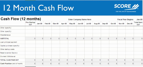 Cash Flow Template Excel Free Best Of Cash Flow Templates