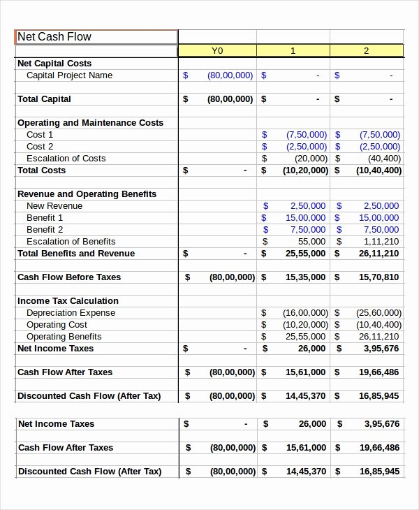 Cash Flow Template Excel Free Fresh Cash Flow Excel Template 13 Free Excels Download