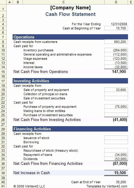 Cash Flow Template Excel Free Fresh Cash Flow Statement Template for Excel