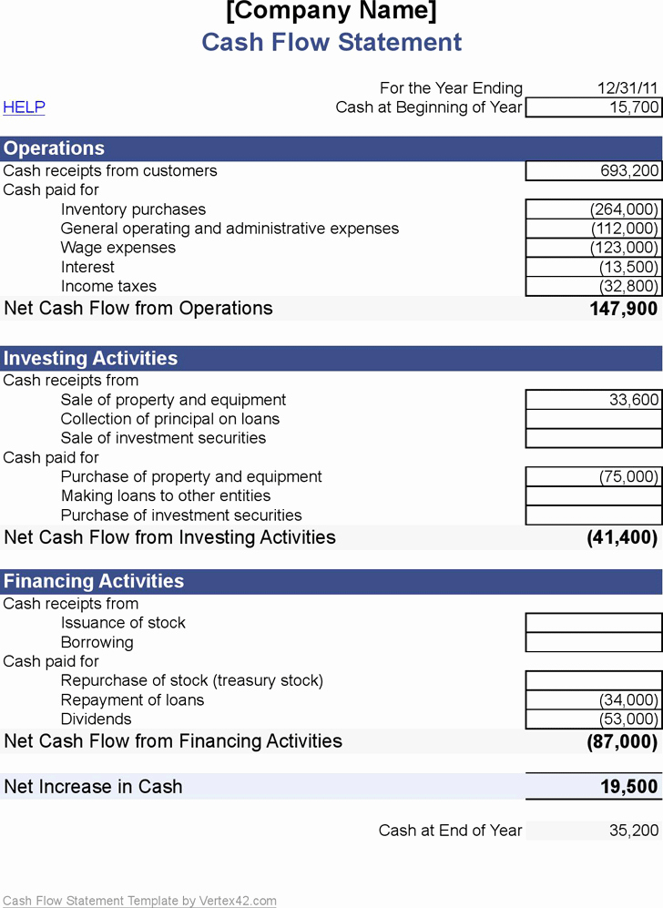 Cash Flow Template Excel Free Inspirational Free Personal Cash Flow Statement Template Reoccurring