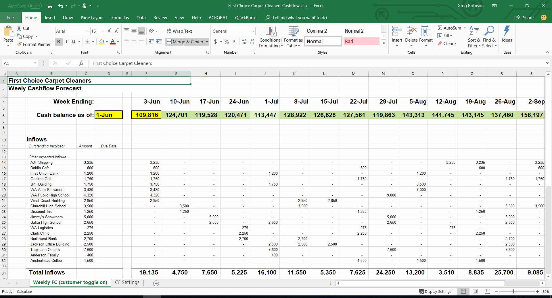 Cash Flow Template Excel Free Lovely Cash Flow forecast Excel Template