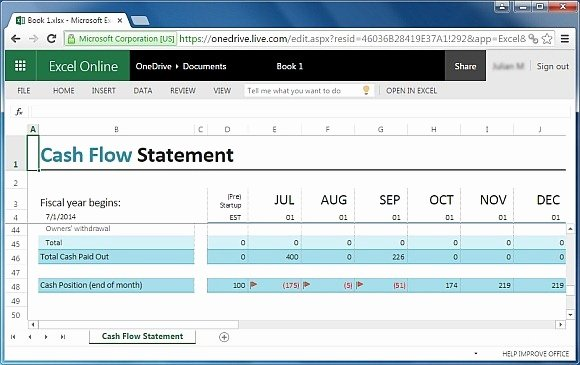 Cash Flow Template Excel Free Lovely Free Financial Report Templates for Excel