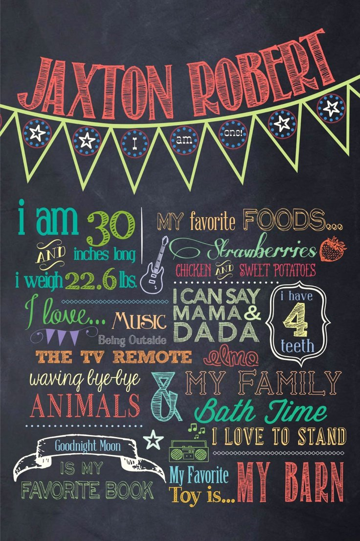 Chalkboard First Birthday Poster Awesome Customizable Printable First Birthday Chalkboard Poster