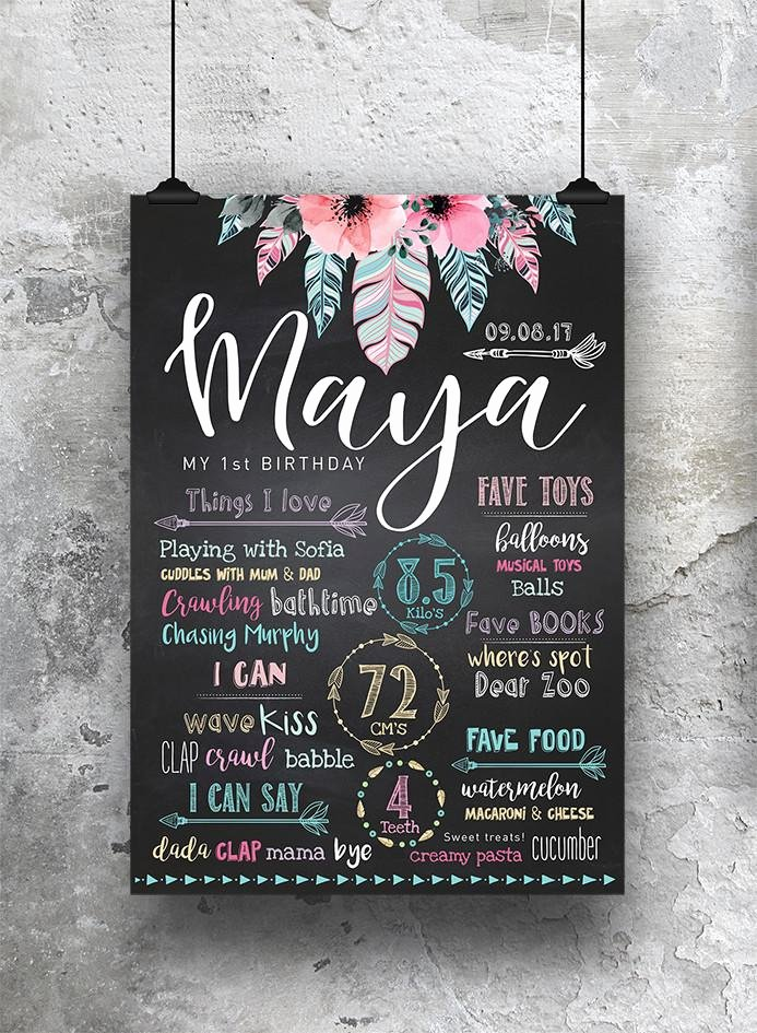 Chalkboard First Birthday Poster Best Of 1st Birthday Chalkboard Poster – so Collective