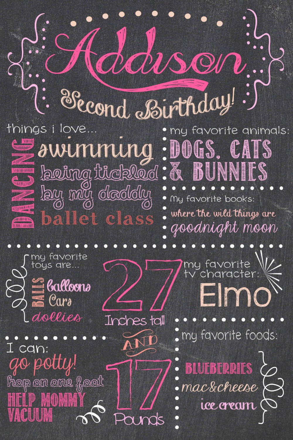 Chalkboard First Birthday Poster Best Of Birthday Chalkboard Sign Printable Girl by Suziqprintshop