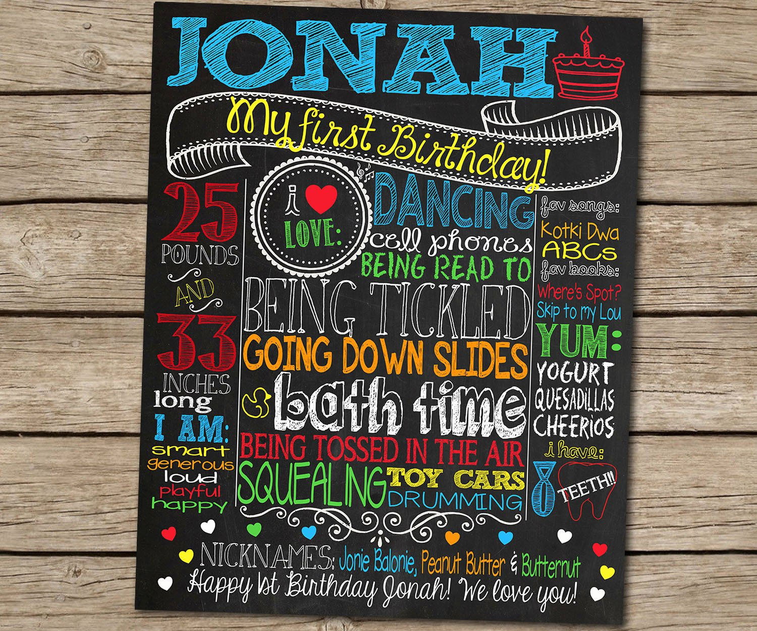 Chalkboard First Birthday Poster Elegant Multicolored Chalkboard Birthday Poster Sign for 1st Birthday