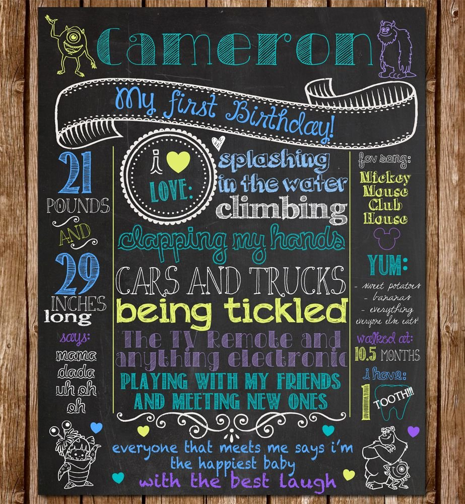 Chalkboard First Birthday Poster Fresh Customized First Birthday Chalkboard Poster for Parties or