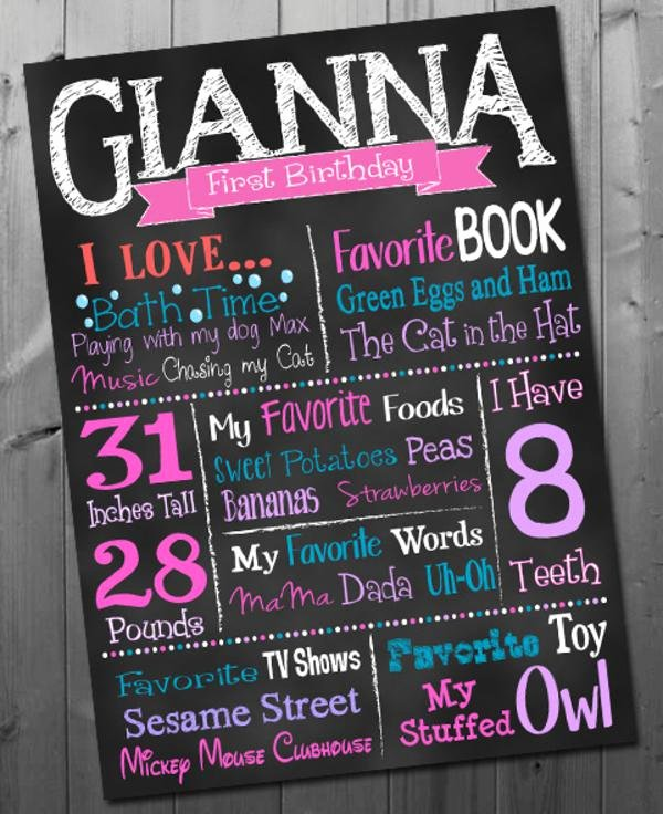 Chalkboard First Birthday Poster Inspirational Kara S Party Ideas F Printable Chalkboard Birthday