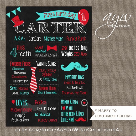 Chalkboard First Birthday Poster Lovely Little Man Chalkboard Poster Mustache 1st by asyouwis