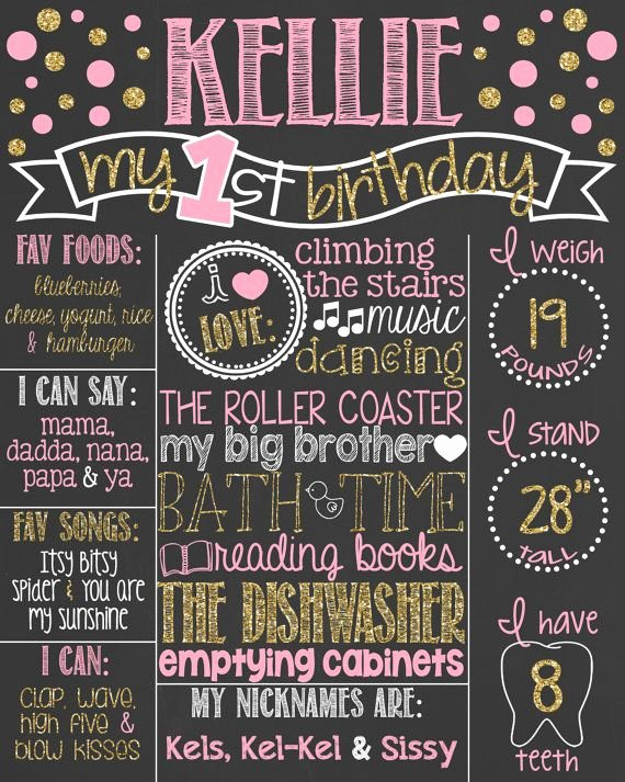 Chalkboard First Birthday Poster Lovely Pink and Gold Glitter First Birthday Chalkboard Poster