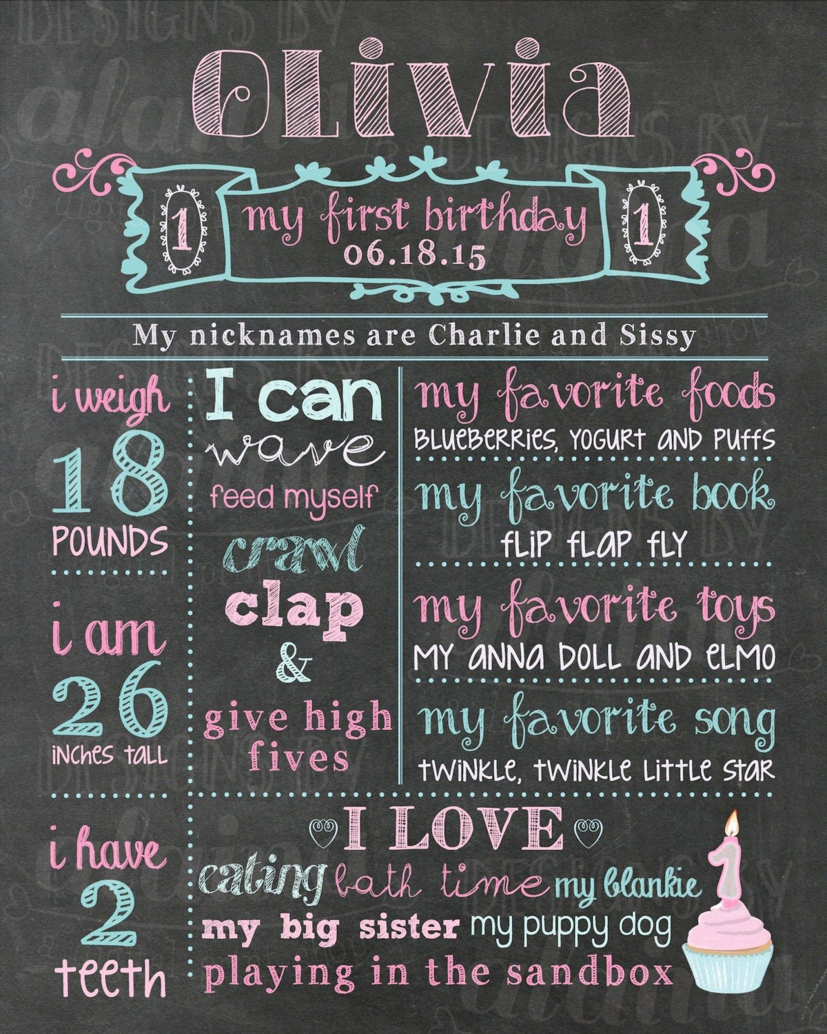 Chalkboard First Birthday Poster Luxury 1st Birthday Chalkboard Birthday Poster Sign Board Memory