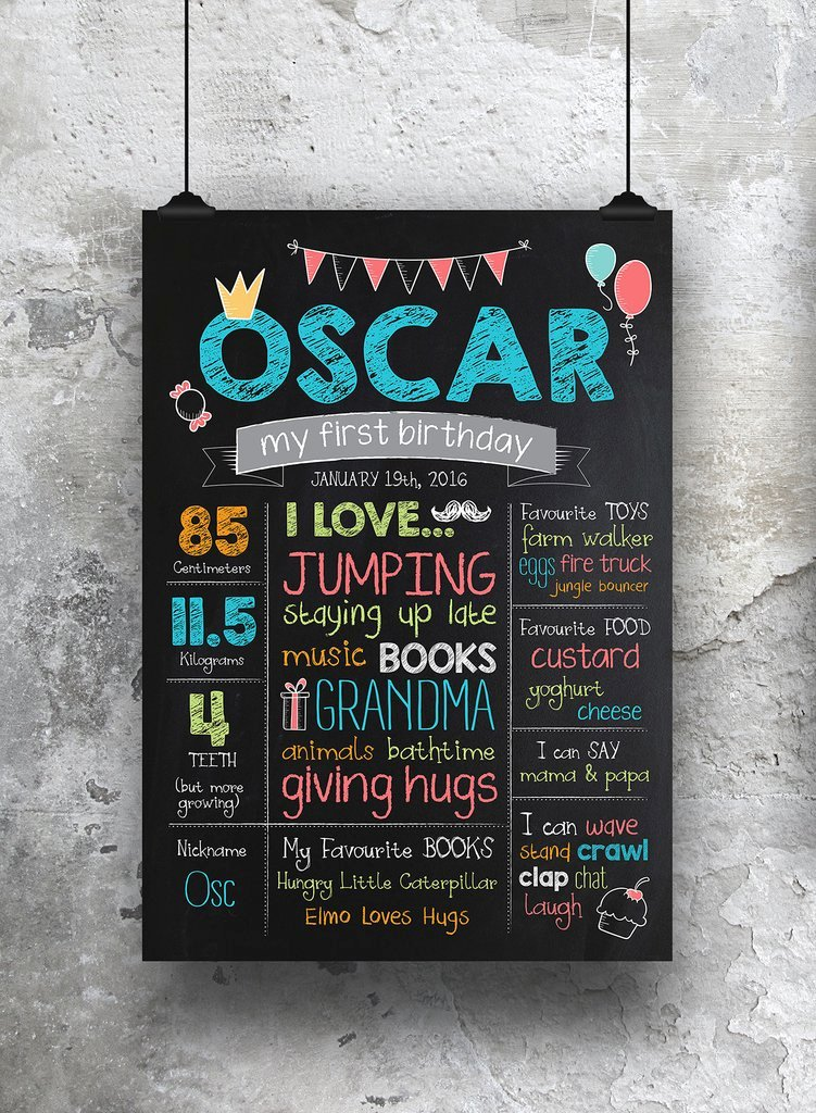 Chalkboard First Birthday Poster New 1st Birthday Chalkboard Poster – so Collective