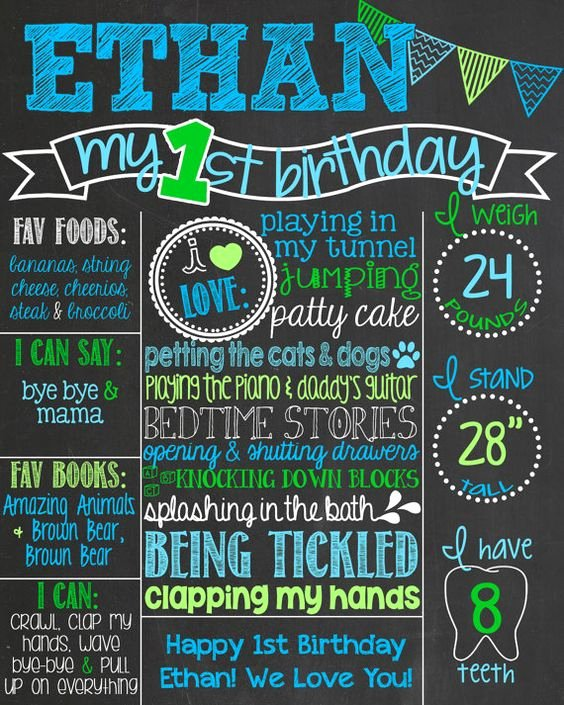 Chalkboard First Birthday Poster Unique Chevron Blue and Green First Birthday Chalkboard Poster