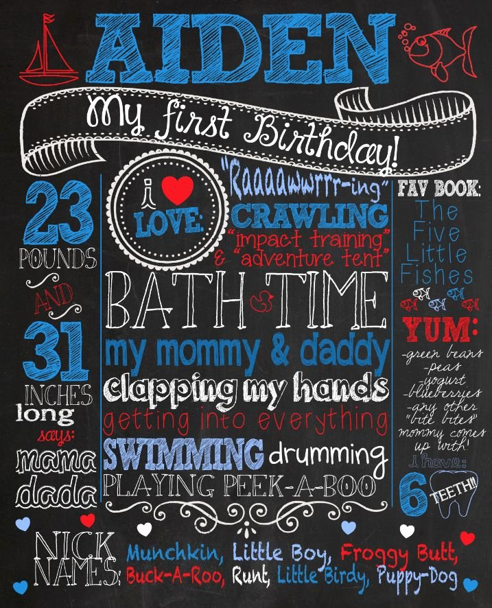 Chalkboard First Birthday Poster Unique First Birthday Chalkboard Poster Sign for Birthday Parties
