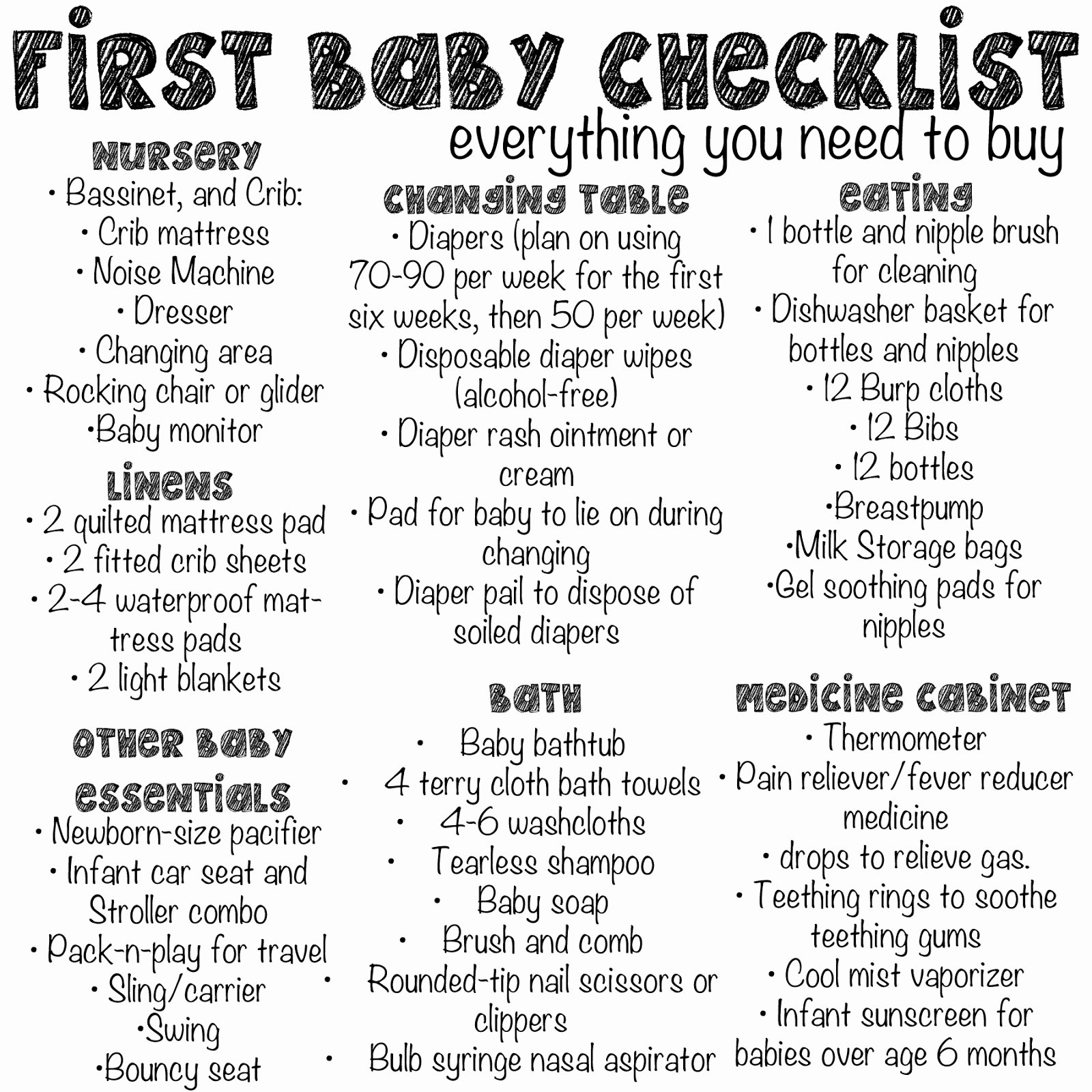 Checklist for New Baby Best Of Blue Door & Burlap First Baby Checklist