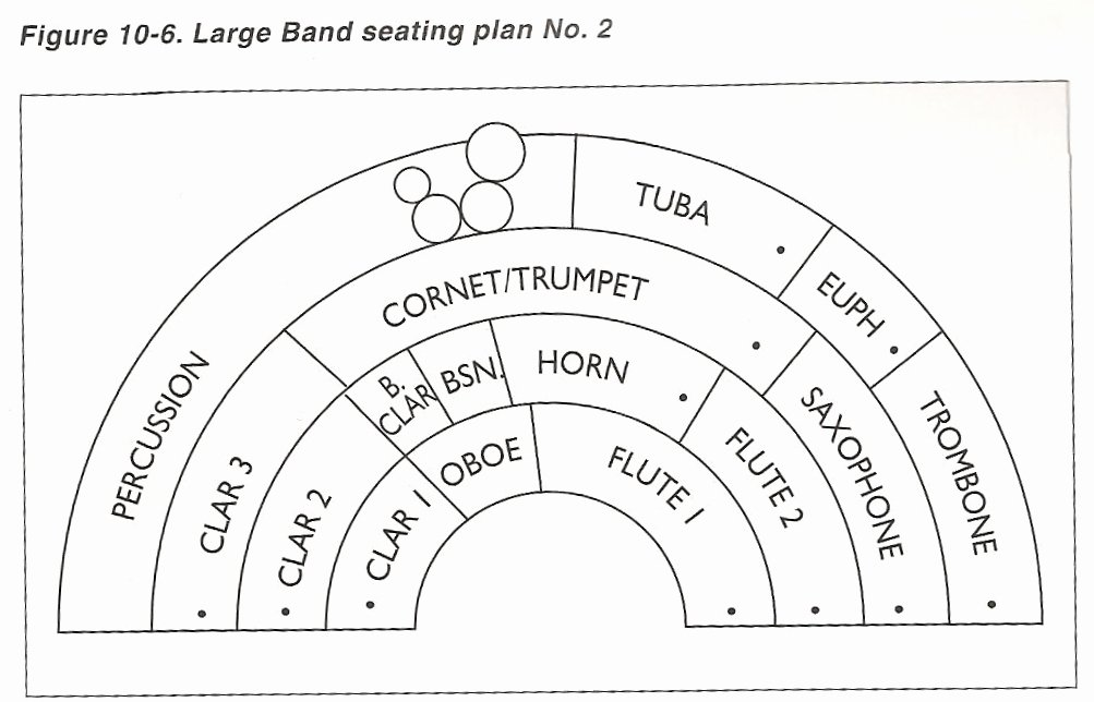 Choir Seating Chart Template New Concert Band