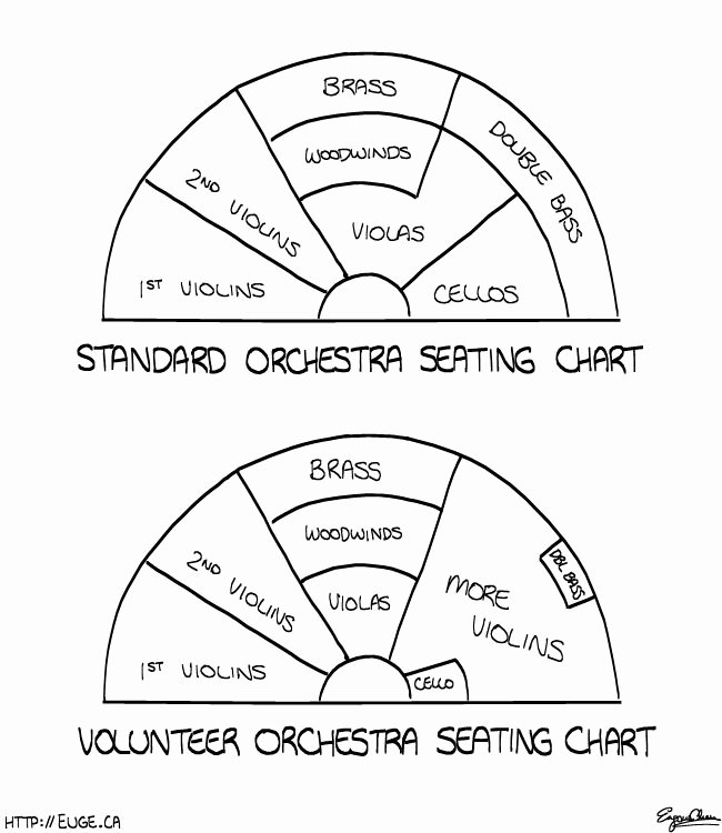 Choir Seating Chart Template Unique Best 25 orchestra Ideas On Pinterest