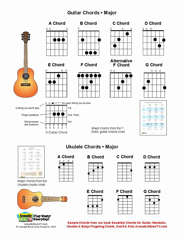 Chord Chart Acoustic Guitar Fresh Acoustic Music Tv February 2012