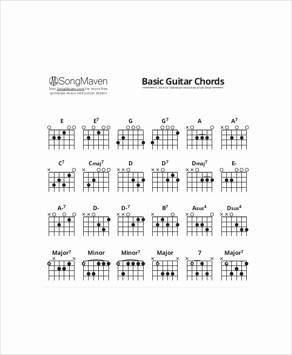 Chord Chart Acoustic Guitar Lovely Acoustic Guitar Chord Chart Template 5 Free Pdf