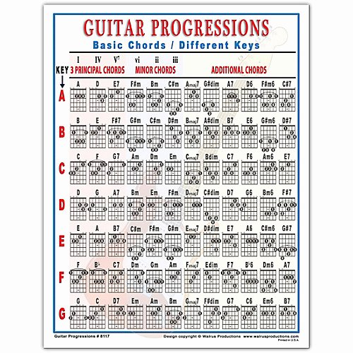 Chord Chart Guitar Complete Elegant Walrus Productions Guitar Progressions Chord Chart
