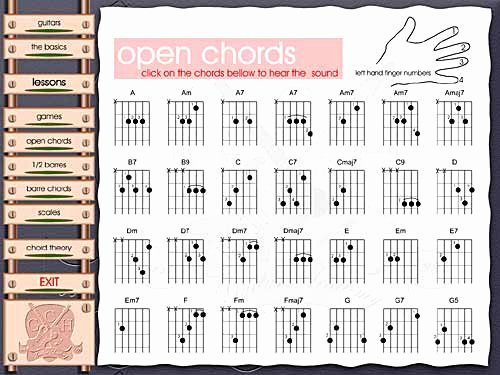Chord Charts Acoustic Guitar Beautiful Learn to Play the Guitar Gch Guitar Academy Guitar Lessons
