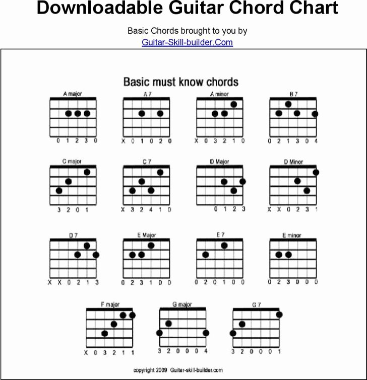 acoustic guitar chord charts