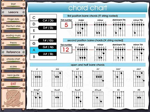 Chord Charts Acoustic Guitar Best Of Guitar Chords for Acoustic Guitar