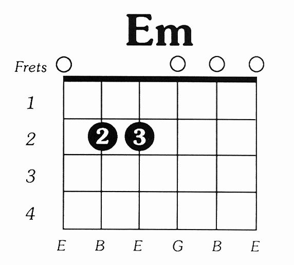 Chord Charts Acoustic Guitar Fresh Class Recording Strumming D Major & E Minor
