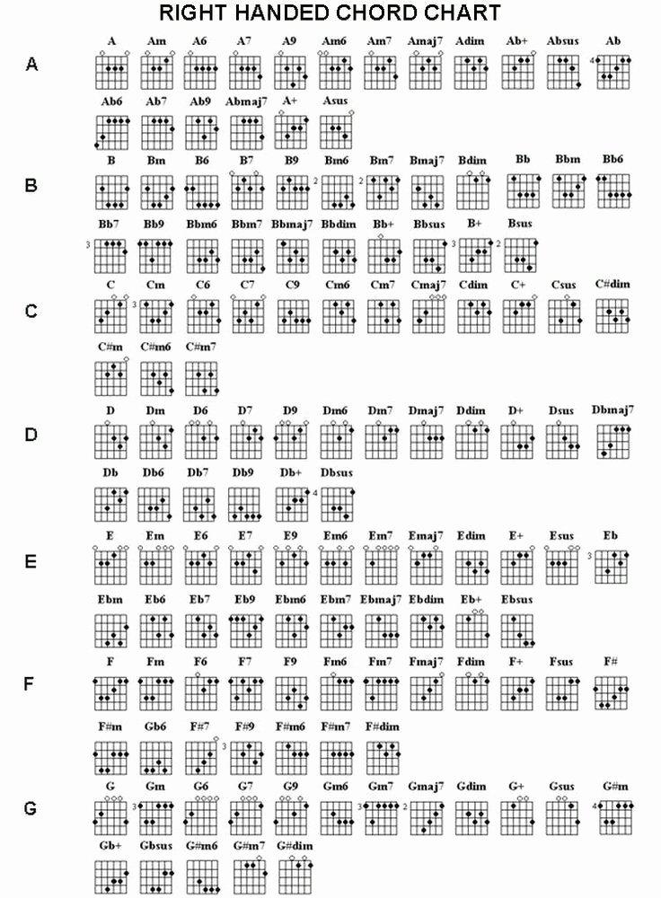 Chord Charts Acoustic Guitar Luxury Guitar Chords Chart Plete Chord Chart Ri Plete