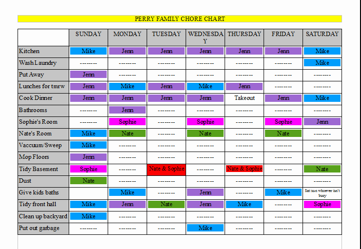 Chore Chart for Family Fresh Reviving the Family Chore Chart that S What She Said