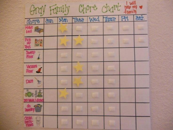 Chore Chart for Multiple Kids Beautiful Printable Chore Charts for Multiple Children Google