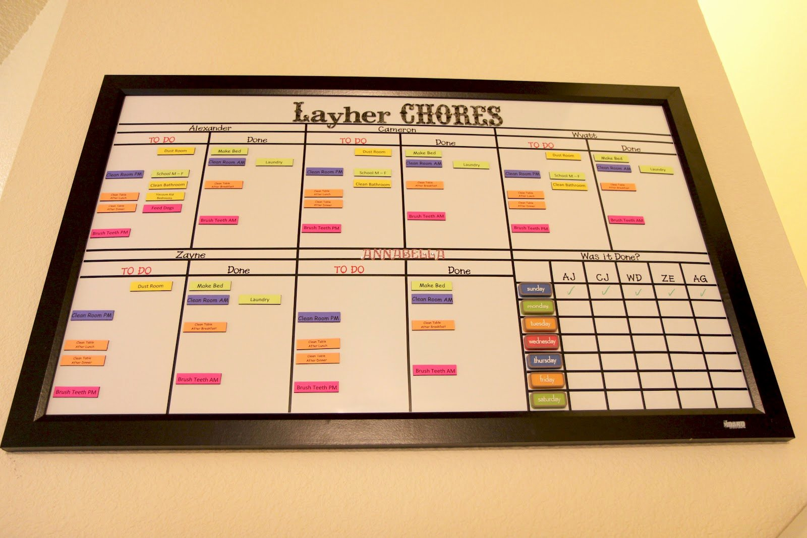 Chore Chart for Multiple Kids Unique organized Chaos Multi Child Magnetic and Dry Erase Chore