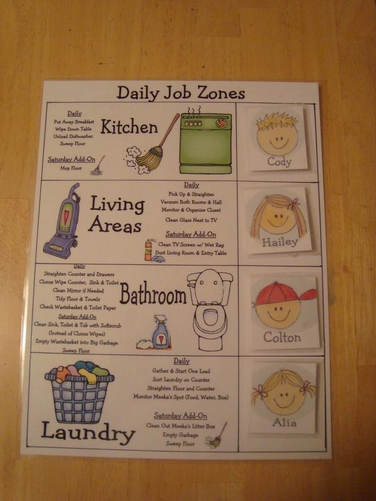 Chore Charts for Family Fresh 25 Best Family Chore Charts Ideas On Pinterest