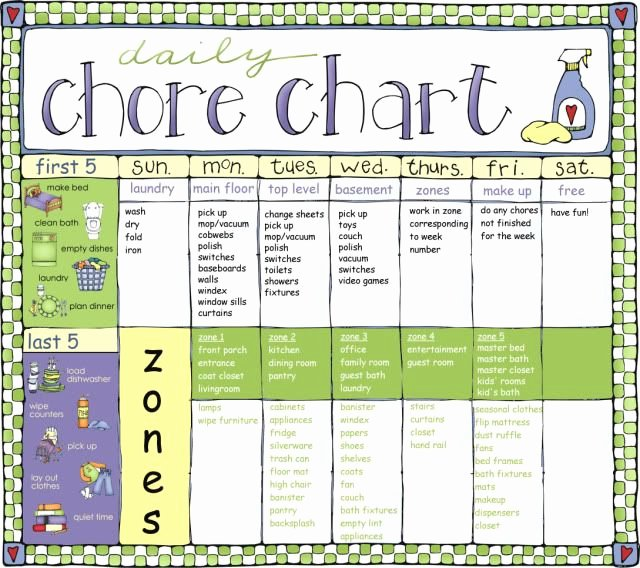 Chore Charts for Family Inspirational What Chore Charts Do You Use for Homekeeping Binder