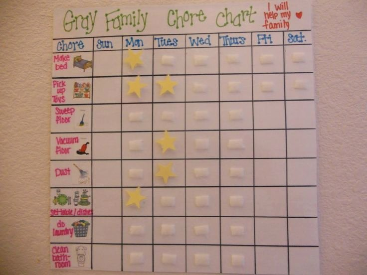 Chore Charts for Multiple Children Luxury Printable Chore Charts for Multiple Children Google