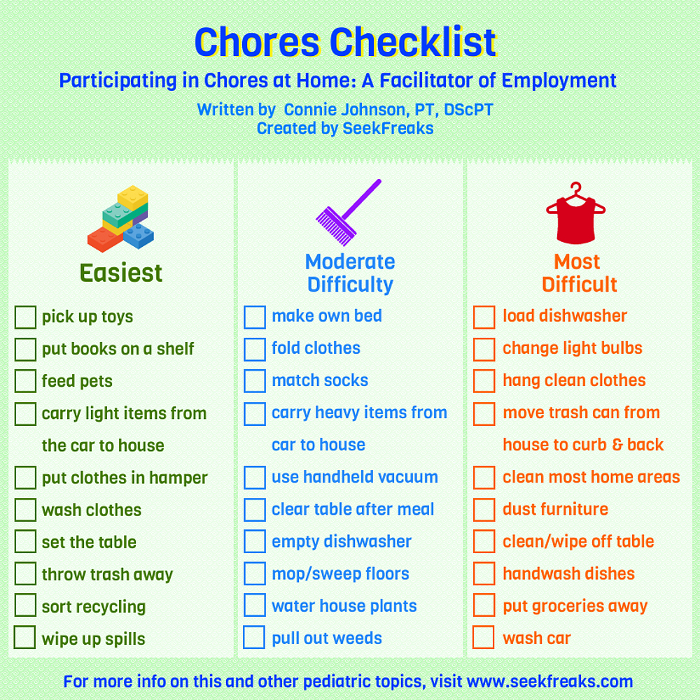 Chore List for Adults Beautiful Participating In Chores at Home A Facilitator Of