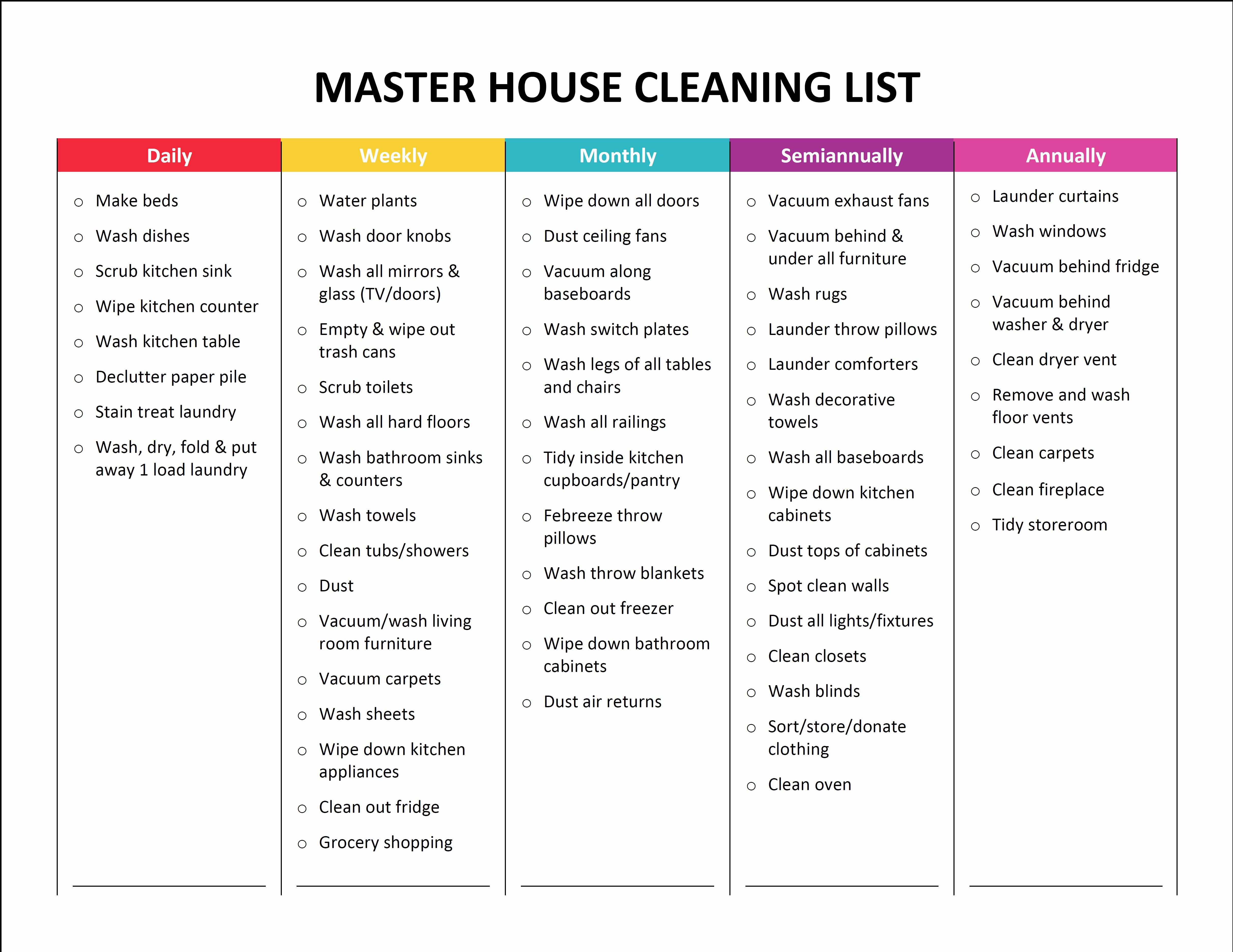 Chore List for Adults Elegant Plete Housekeeping Printable Set organizing