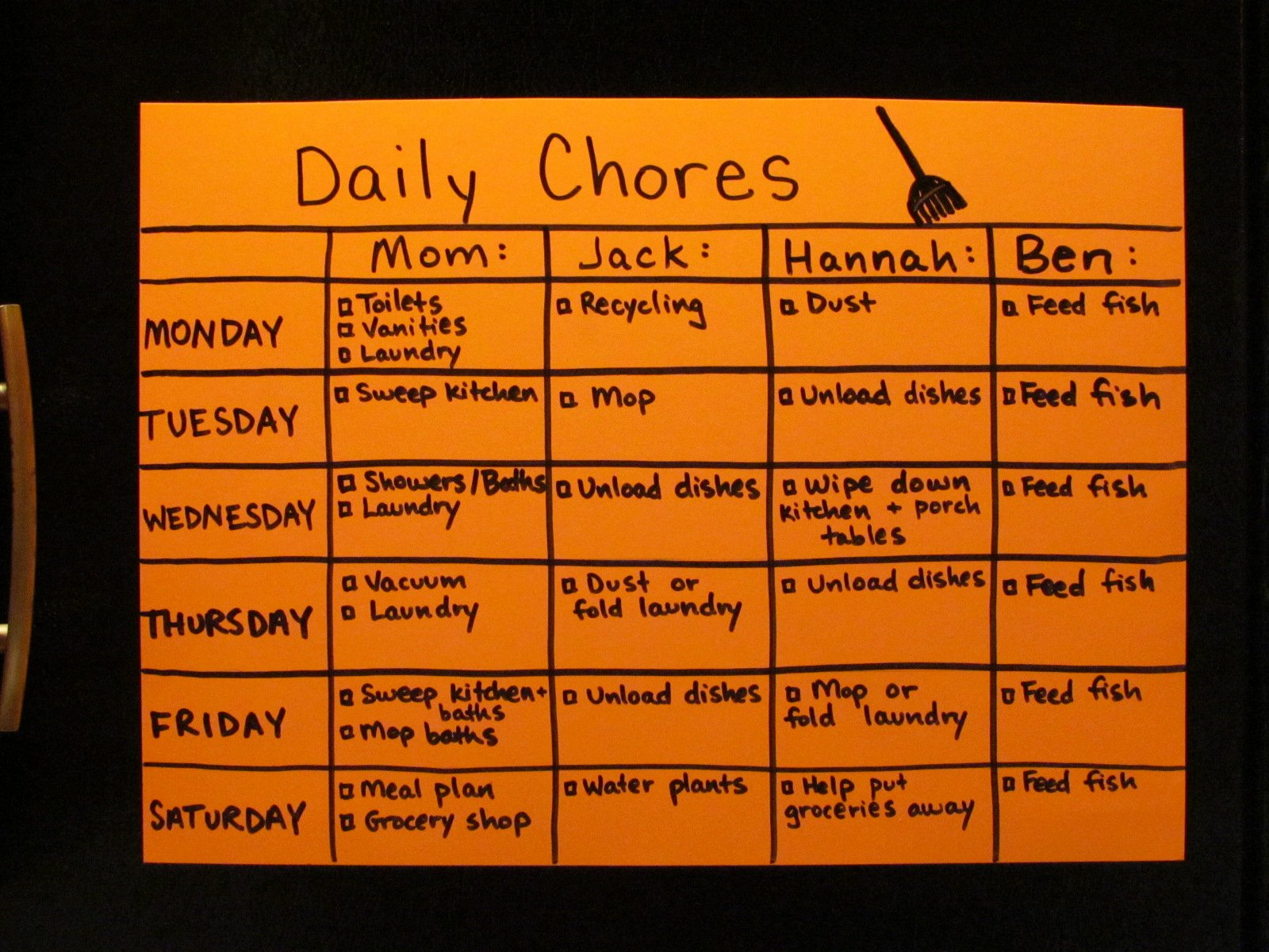 Chore List for Adults New How to Make A Chore Chart A K A Swift Kick In the Pants