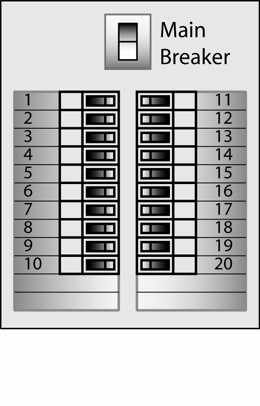 Circuit Breaker Labels Template Awesome Electrical