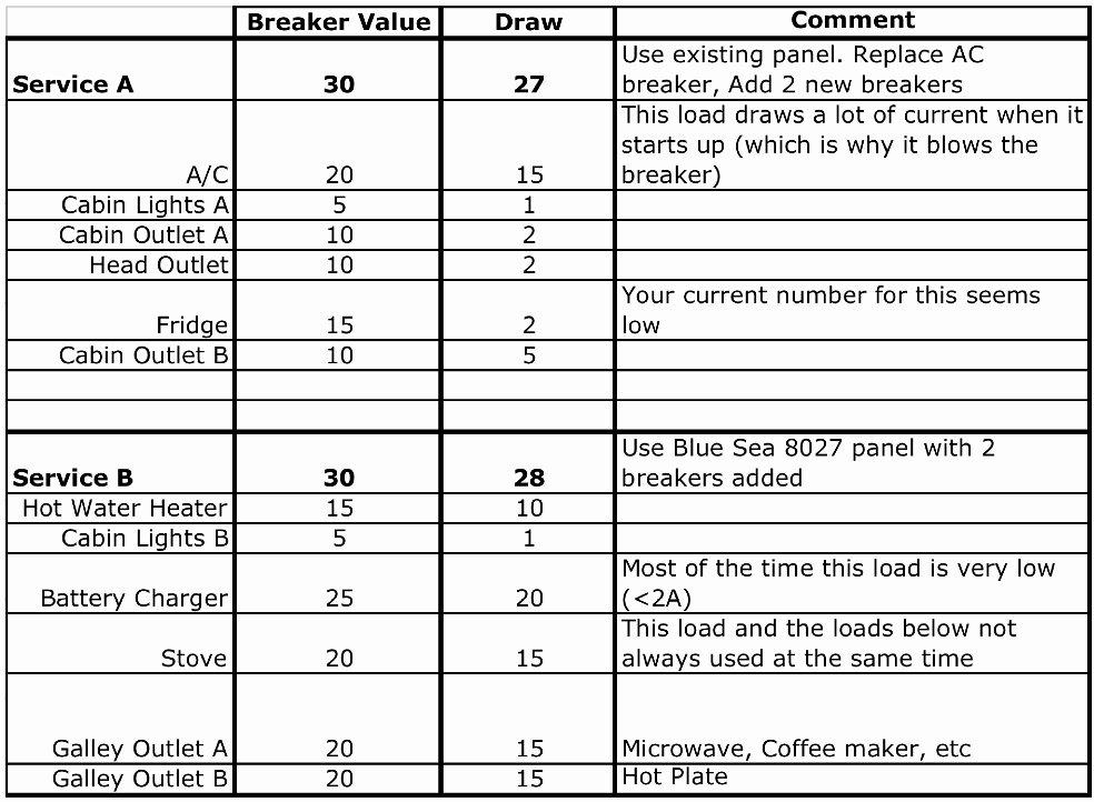 Circuit Breaker Labels Template Best Of Free Printable Circuit Breaker Panel Labels Made by
