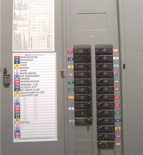 Circuit Breaker Labels Template Inspirational Magnetic and Color Coded 30 & 11 Circuit Breaker Box