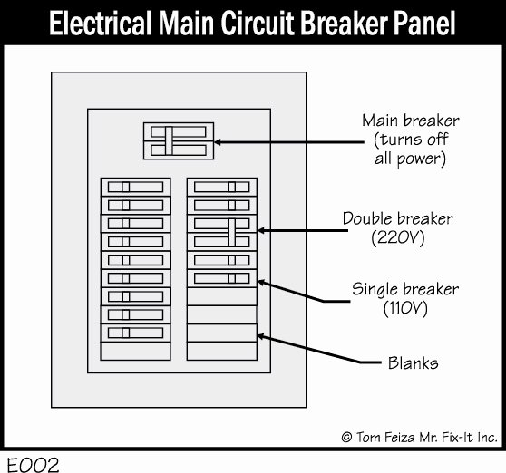 Circuit Breaker Labels Template Lovely Circuit Breaker Panel Schedule Template to Pin On