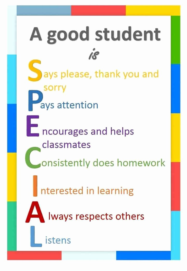Classroom Behavior Chart Template Best Of Free Behavior Charts for Teachers & Other Teacher Resources